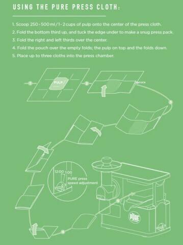 Using Pure Press Cloth