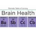 Periodic Table of Juicing - Brain Health