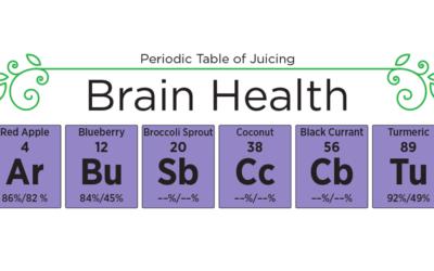 Juicing for Brain Health