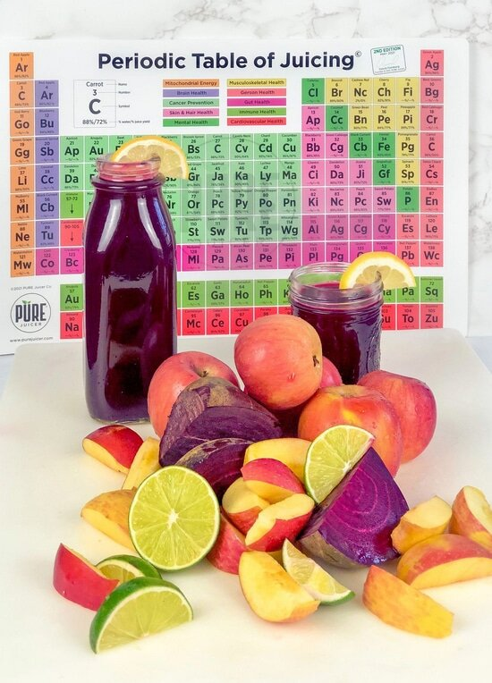 Periodic table of juicing with beets and fruits